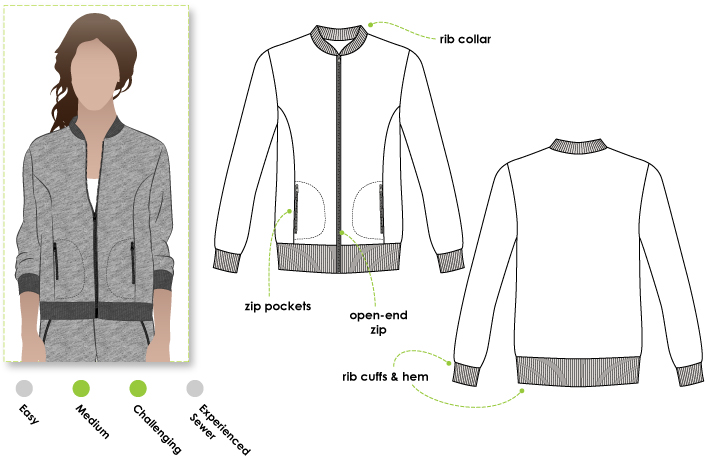 Bomber jacket pattern | Jet Set Sewing